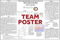 DNA Barcoding Poster